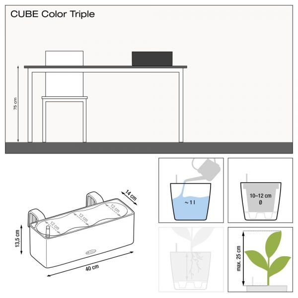 CUBE Color Triple lime green (1)